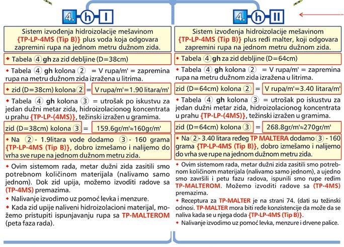 primeri 1 i 2
