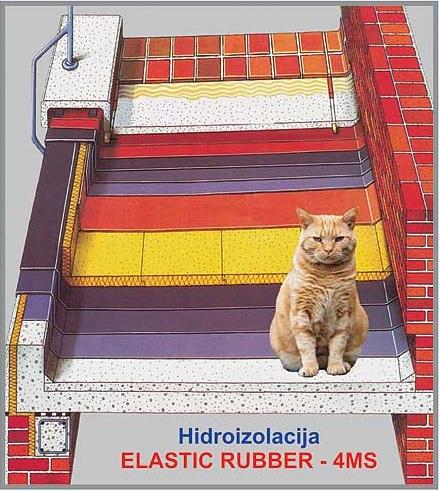 Hidroizolacija Elastic Rubber - 4MS