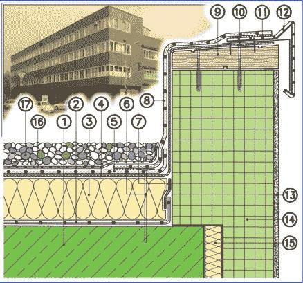 detalj ravnog krova aluminijumski profil