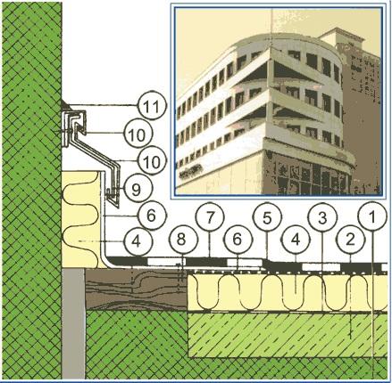 detalj ravnog krova, detalj dilatacije