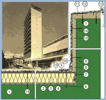 detalj ravnog krova holkel na nadzidku