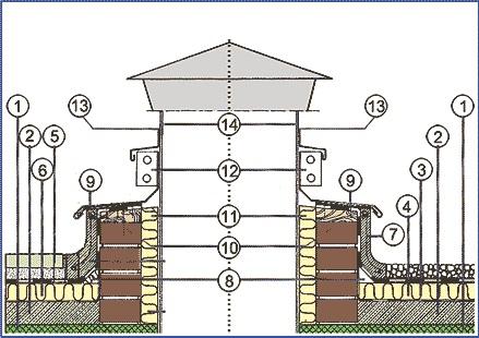 detalj ravnog krova holkel oko dimnjaka