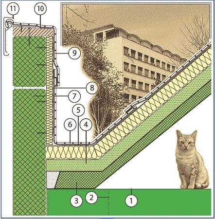detalj ravnog krova kod nadzidka