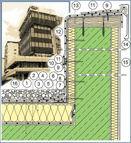 detalj ravnog krova nadzidak holkel