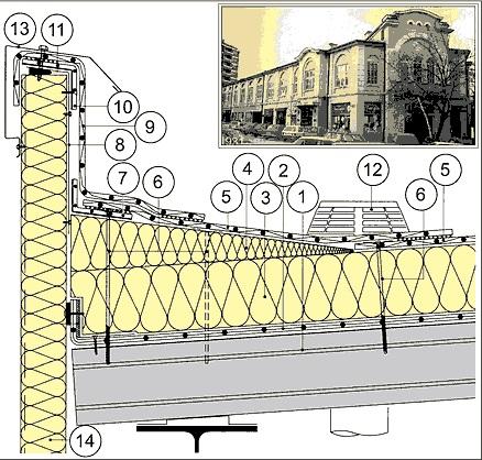 detalj ravnog krova ,nadzidak od termo panela