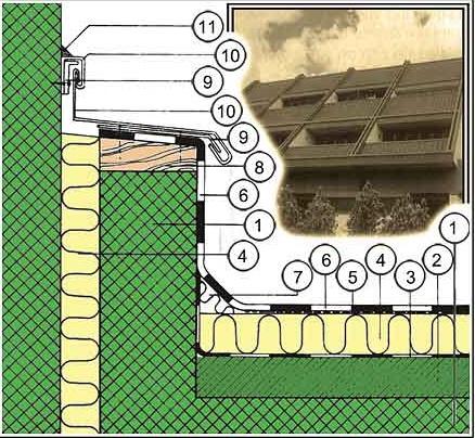 detalj ravnog krova obrada dilatacije