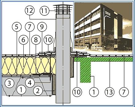 detalj ravnog krova obrade prodora, ventilacije.