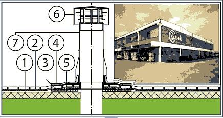 detalj ravnog krova obrade prodora, ventilacije
