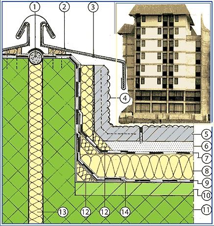 detalj ravnog krova presek kroz dilataciju.