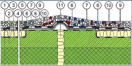 detalj ravnog krova presek kroz dilataciju