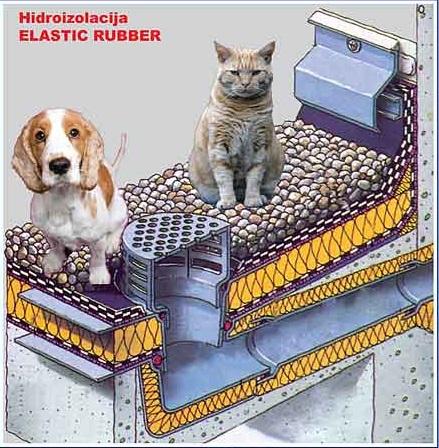 hidroizolacija elastic rubber topli ravan krov