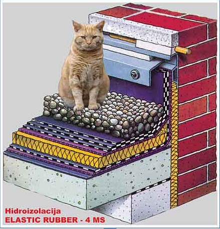 hidroizolacija elastic rubber